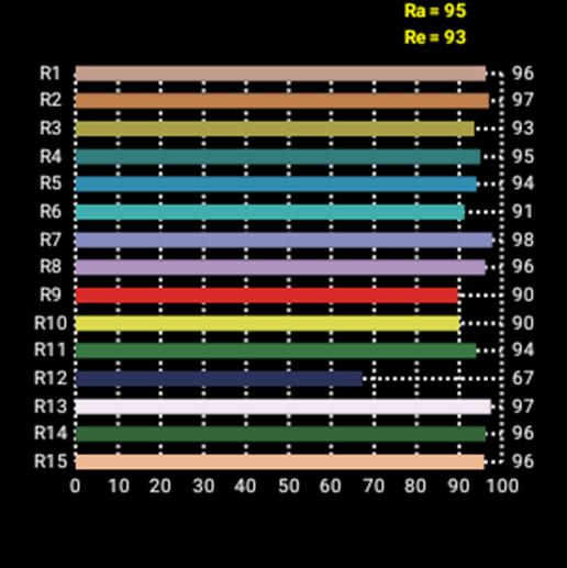 SY50W-3